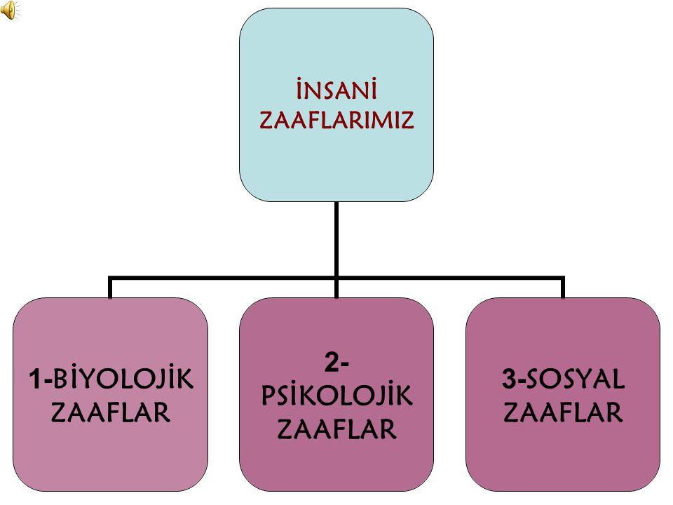 İNSANİ ZAAFLARIMIZ 1- BİYOLOJİK ZAAFLAR 2- PSİKOLOJİK ZAAFLAR 3- SOSYAL ZAAFLAR