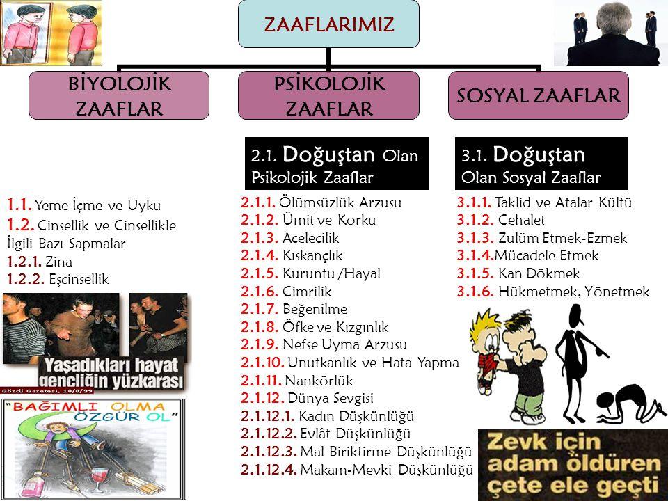 ZAAFLARIMIZ 2- PSİKOLOJİK ZAAFLAR 3- SOSYAL ZAAFLAR 2.2.