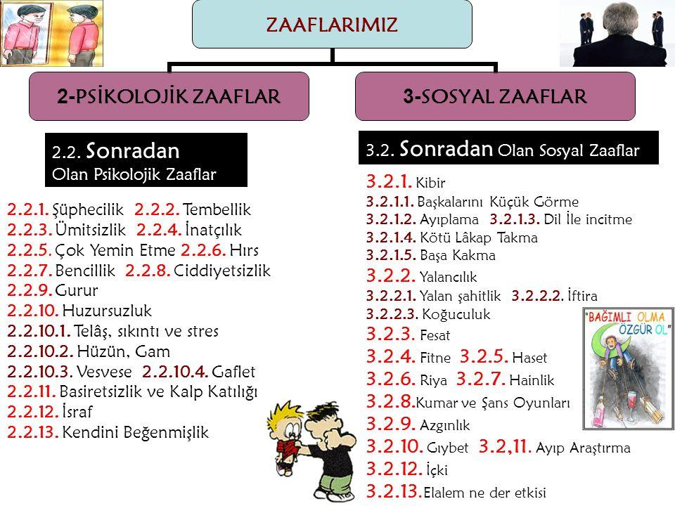 ZAAFLARIMIZ 2- PSİKOLOJİK ZAAFLAR 3- SOSYAL ZAAFLAR 2.2. Sonradan Olan Psikolojik Zaaflar 2.2.1. Şüphecilik 2.2.2. Tembellik 2.2.3. Ümitsizlik 2.2.4.