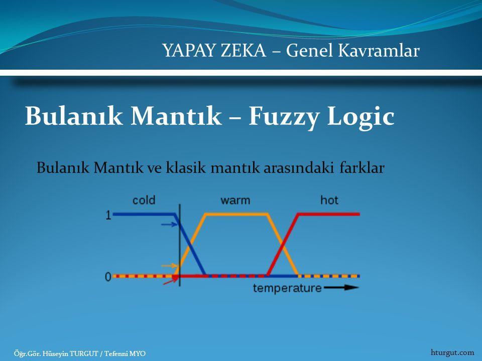 Bulanık Mantık – Fuzzy Logic Bulanık Mantık ve klasik mantık arasındaki farklar YAPAY ZEKA – Genel Kavramlar Öğr.Gör. Hüseyin TURGUT / Tefenni MYO htu
