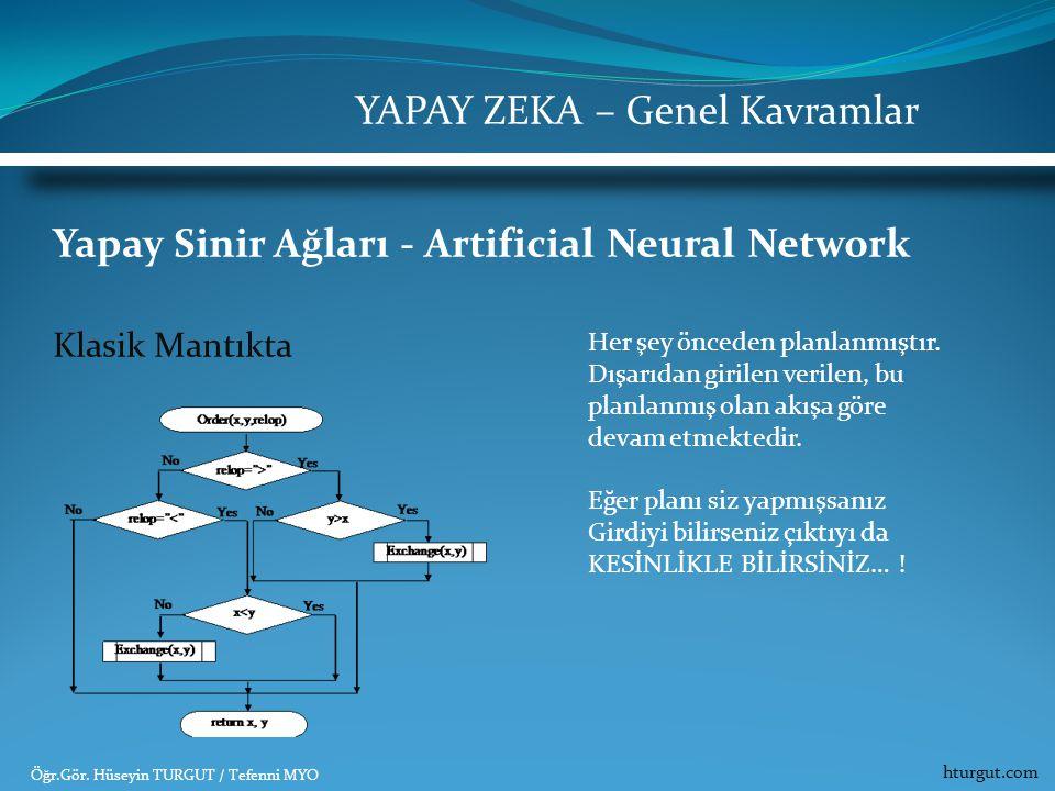 Yapay Sinir Ağları - Artificial Neural Network Klasik Mantıkta YAPAY ZEKA – Genel Kavramlar Her şey önceden planlanmıştır. Dışarıdan girilen verilen,