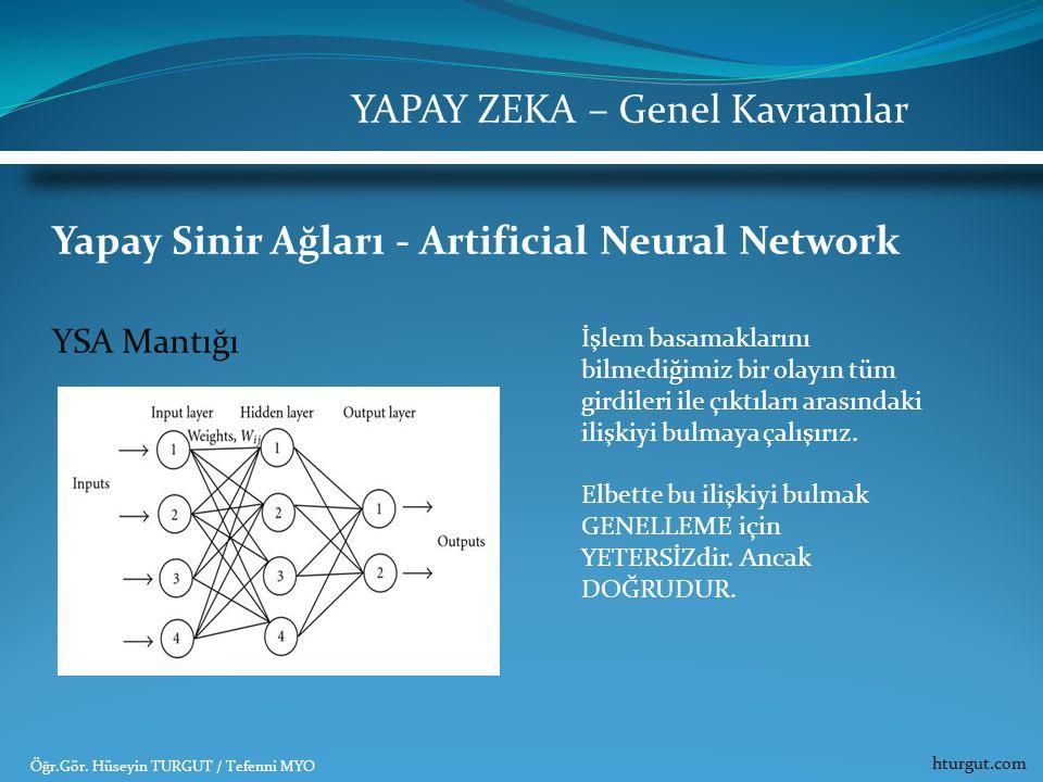 Yapay Sinir Ağları - Artificial Neural Network YSA Mantığı YAPAY ZEKA – Genel Kavramlar İşlem basamaklarını bilmediğimiz bir olayın tüm girdileri ile