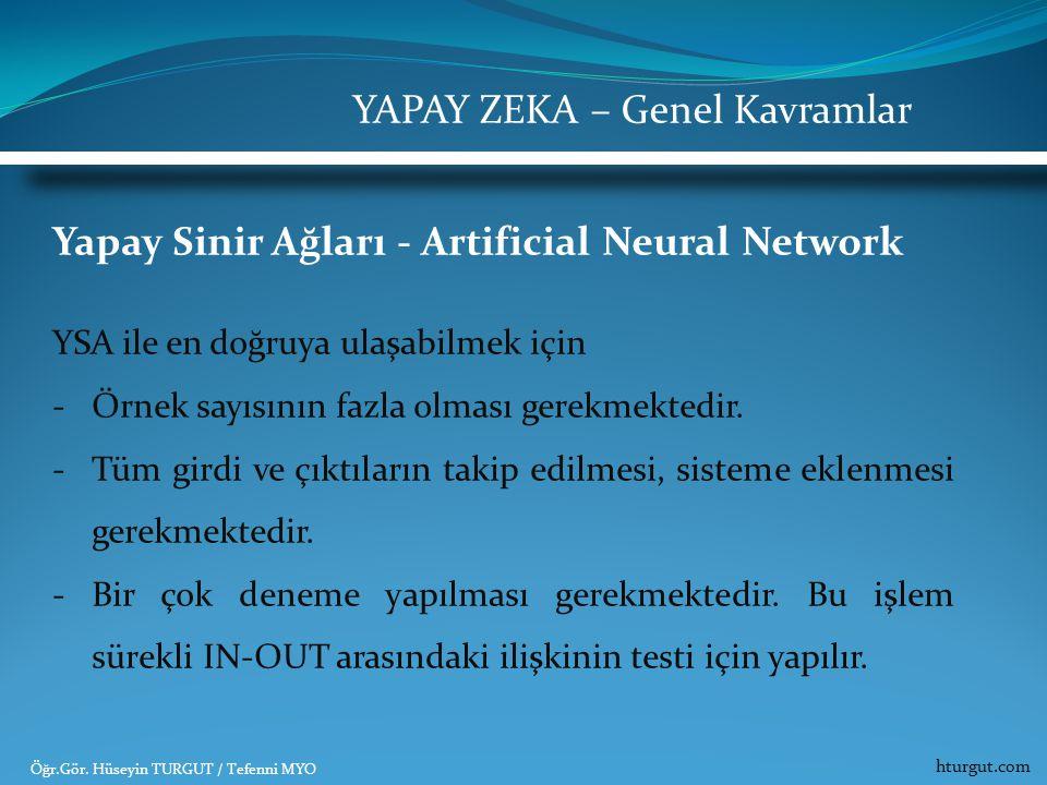 Yapay Sinir Ağları - Artificial Neural Network YSA ile en doğruya ulaşabilmek için -Örnek sayısının fazla olması gerekmektedir. -Tüm girdi ve çıktılar