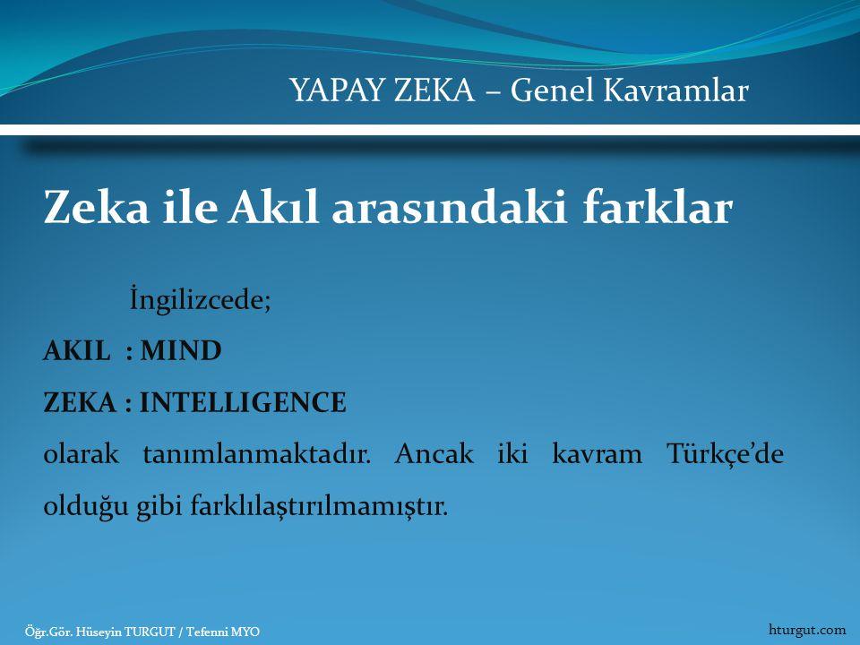 Zeka ile Akıl arasındaki farklar İngilizcede; AKIL : MIND ZEKA : INTELLIGENCE olarak tanımlanmaktadır. Ancak iki kavram Türkçe'de olduğu gibi farklıla