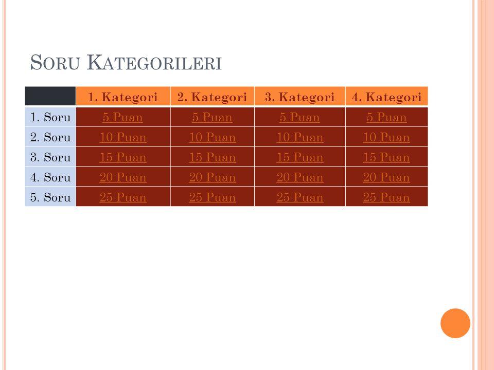 S ORU K ATEGORILERI 1.Kategori2. Kategori3. Kategori4.