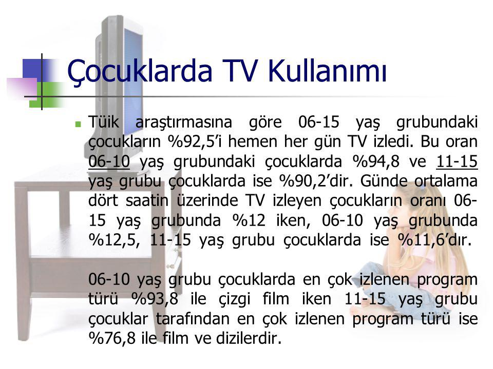 Çocuklarda TV Kullanımı Tüik araştırmasına göre 06-15 yaş grubundaki çocukların %92,5'i hemen her gün TV izledi. Bu oran 06-10 yaş grubundaki çocuklar