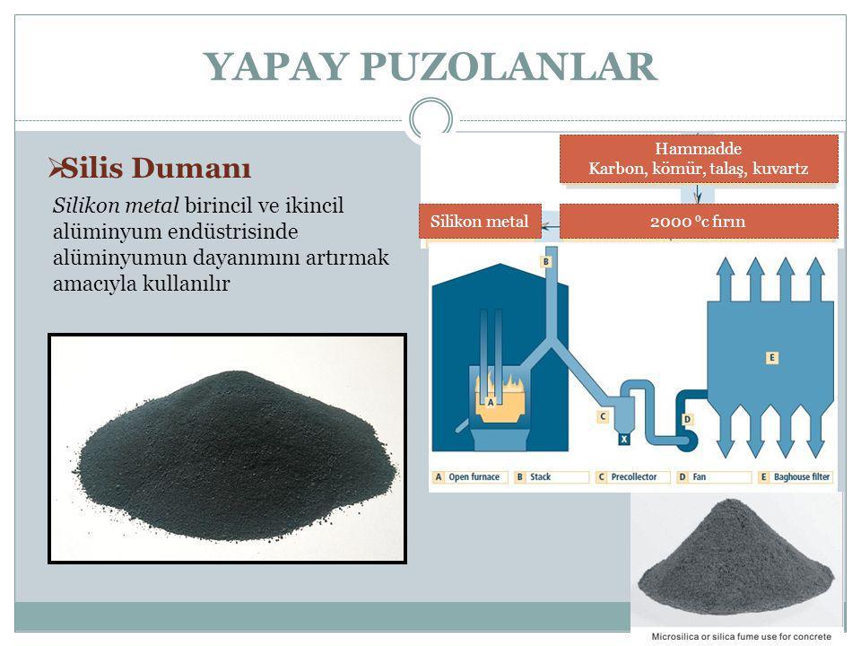 YAPAY PUZOLANLAR  Silis Dumanı Hammadde Karbon, kömür, talaş, kuvartz 2000 o c fırınSilikon metal Silikon metal birincil ve ikincil alüminyum endüstr