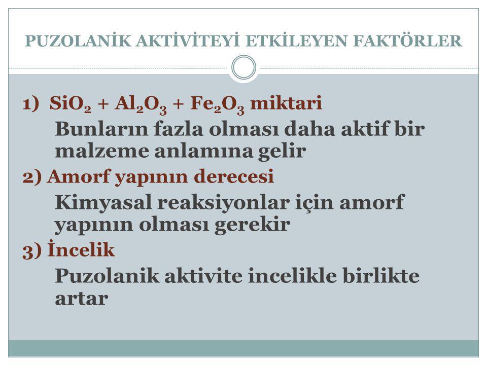 PUZOLANİK AKTİVİTEYİ ETKİLEYEN FAKTÖRLER 1) SiO 2 + Al 2 O 3 + Fe 2 O 3 miktari Bunların fazla olması daha aktif bir malzeme anlamına gelir 2) Amorf y