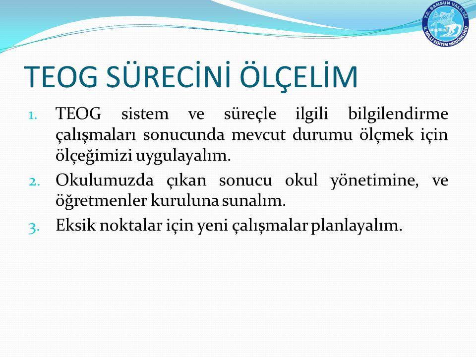 TEOG SÜRECİNİ ÖLÇELİM 1.