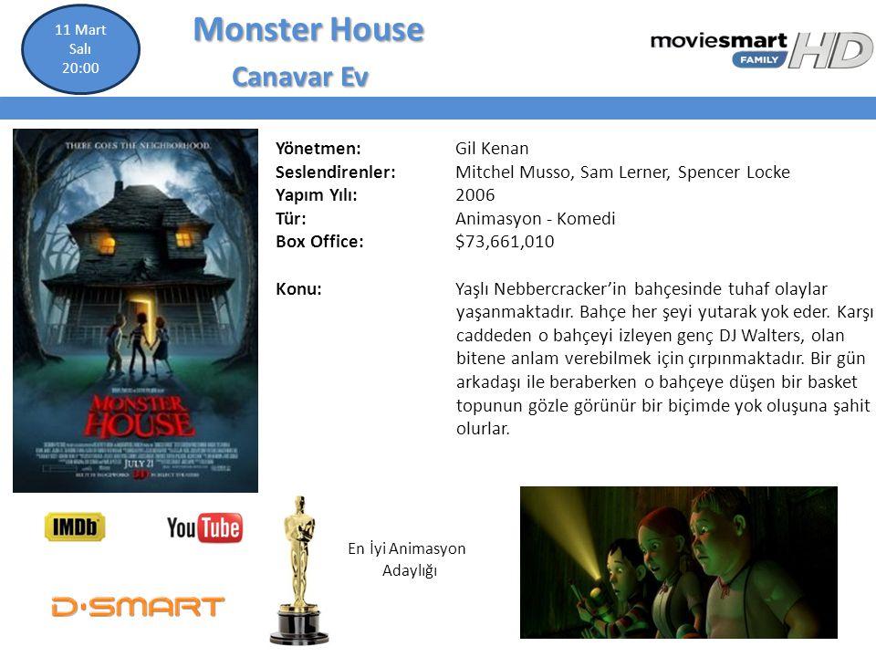 Monster House Monster House Canavar Ev Yönetmen: Gil Kenan Seslendirenler: Mitchel Musso, Sam Lerner, Spencer Locke Yapım Yılı: 2006 Tür: Animasyon -