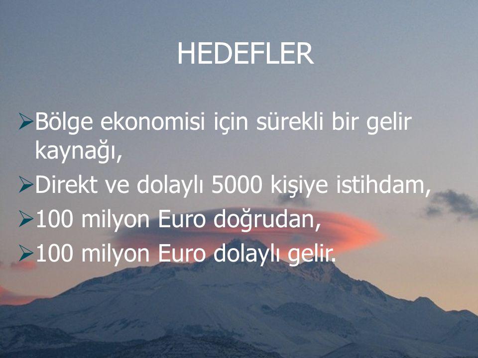 HEDEFLER  Bölge ekonomisi için sürekli bir gelir kaynağı,  Direkt ve dolaylı 5000 kişiye istihdam,  100 milyon Euro doğrudan,  100 milyon Euro dol