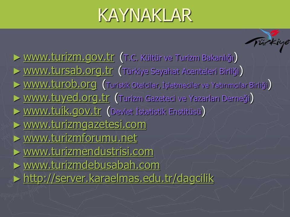 KAYNAKLAR ► www.turizm.gov.tr ( T.C. Kültür ve Turizm Bakanlığı ) www.turizm.gov.tr ► www.tursab.org.tr ( Türkiye Seyahat Acenteleri Birliği ) www.tur