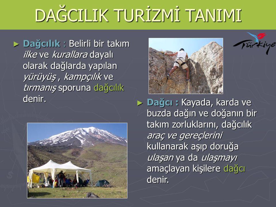 KAÇKAR SIRADAĞLARI - RİZE ► En yüksek tepeleri Altıparmak (3480 m.), Kavran (3932 m.) ve Verçenik (3710 m.)dır.