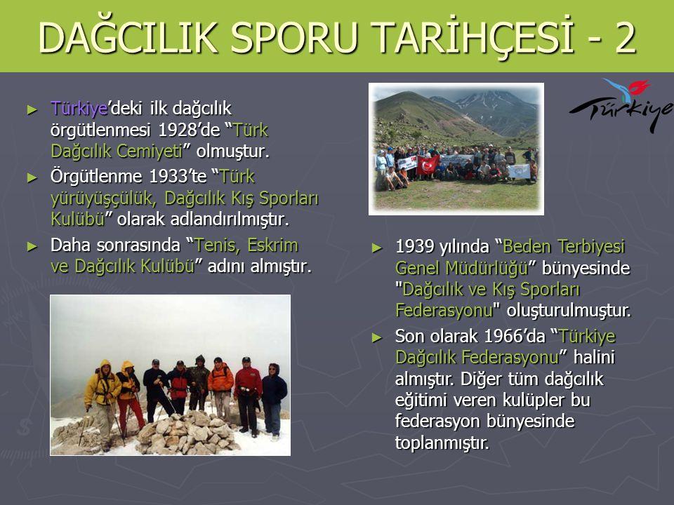 """DAĞCILIK SPORU TARİHÇESİ - 2 ► Türkiye'deki ilk dağcılık örgütlenmesi 1928'de """"Türk Dağcılık Cemiyeti"""" olmuştur. ► Örgütlenme 1933'te """"Türk yürüyüşçül"""