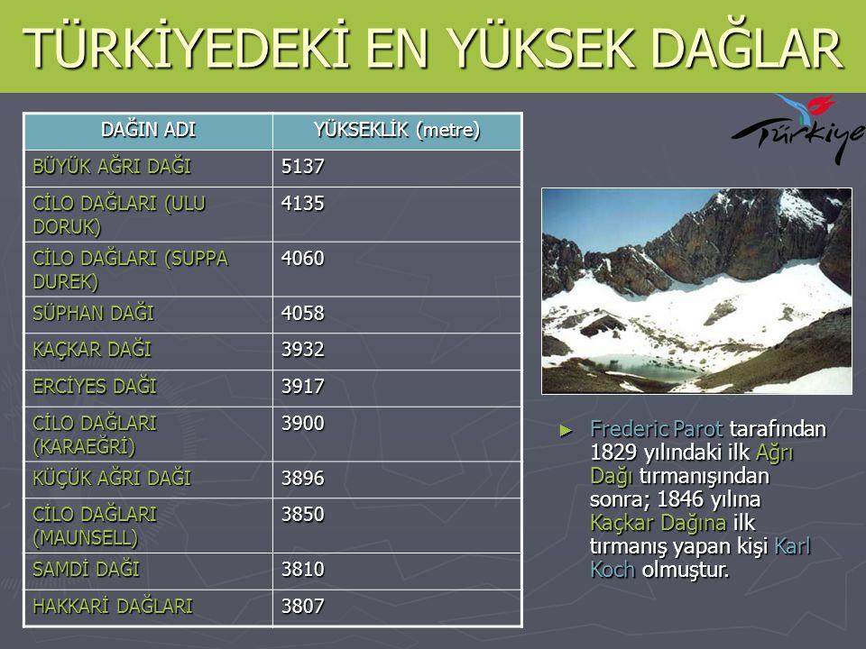 DÜNYADAKİ EN YÜKSEK DAĞLAR KITA ADI DAĞIN ADI YÜKSEKLİK (metre) İLK ÇIKIŞ TARİHİ AFRİKA Klimanjaro (Tanzanya) 58951889 ANTARTİKA Ellsworth Dağları 51401966 ASYA Everest (Çin - Tibet) 88481953 AVRUPA Elbruz (Kafkasya) 56421874 GÜNEY AMERİKA And Dağları (Şili) 68001937 KUZEY AMERİKA Alaska Sıradağları 61941913 OKYONUSYA Sudirman Sıradağları 50301962