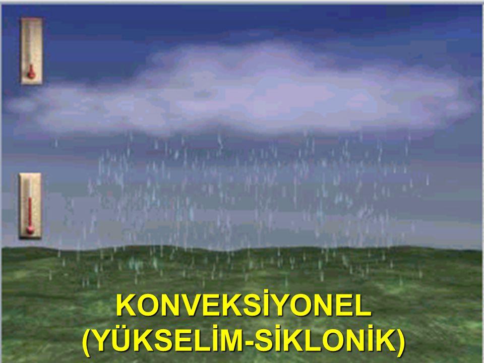 KONVEKSİYONEL (YÜKSELİM-SİKLONİK)