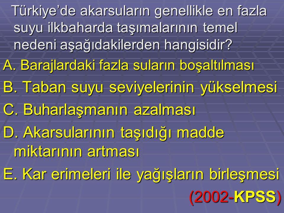 Türkiye'de akarsuların genellikle en fazla suyu ilkbaharda taşımalarının temel nedeni aşağıdakilerden hangisidir? Türkiye'de akarsuların genellikle en