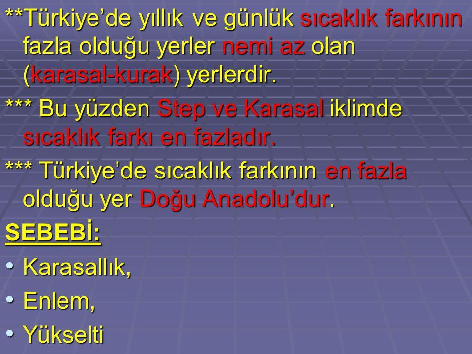 **Türkiye'de yıllık ve günlük sıcaklık farkının fazla olduğu yerler nemi az olan (karasal-kurak) yerlerdir. *** Bu yüzden Step ve Karasal iklimde sıca