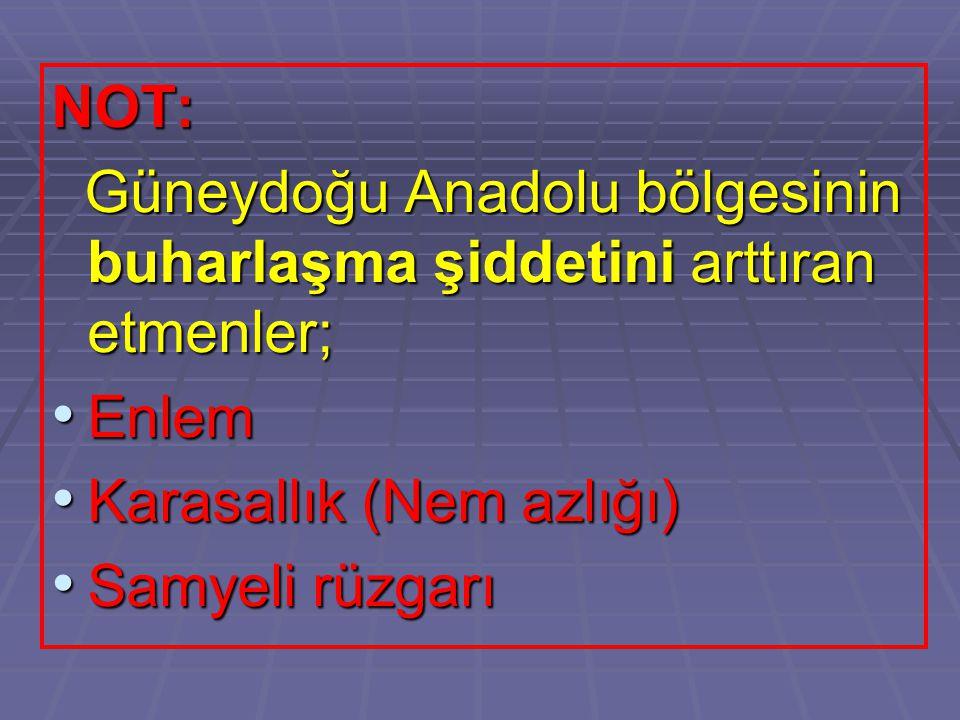 NOT: Güneydoğu Anadolu bölgesinin buharlaşma şiddetini arttıran etmenler; Güneydoğu Anadolu bölgesinin buharlaşma şiddetini arttıran etmenler; Enlem E