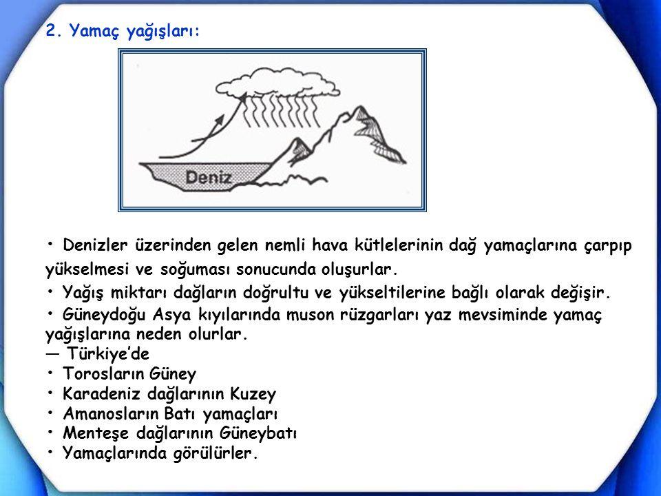 2. Yamaç yağışları: Denizler üzerinden gelen nemli hava kütlelerinin dağ yamaçlarına çarpıp yükselmesi ve soğuması sonucunda oluşurlar. Yağış miktarı