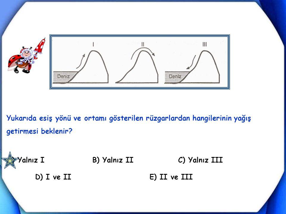 Yukarıda esiş yönü ve ortamı gösterilen rüzgarlardan hangilerinin yağış getirmesi beklenir? A) Yalnız IB) Yalnız IIC) Yalnız III D) I ve IIE) II ve II