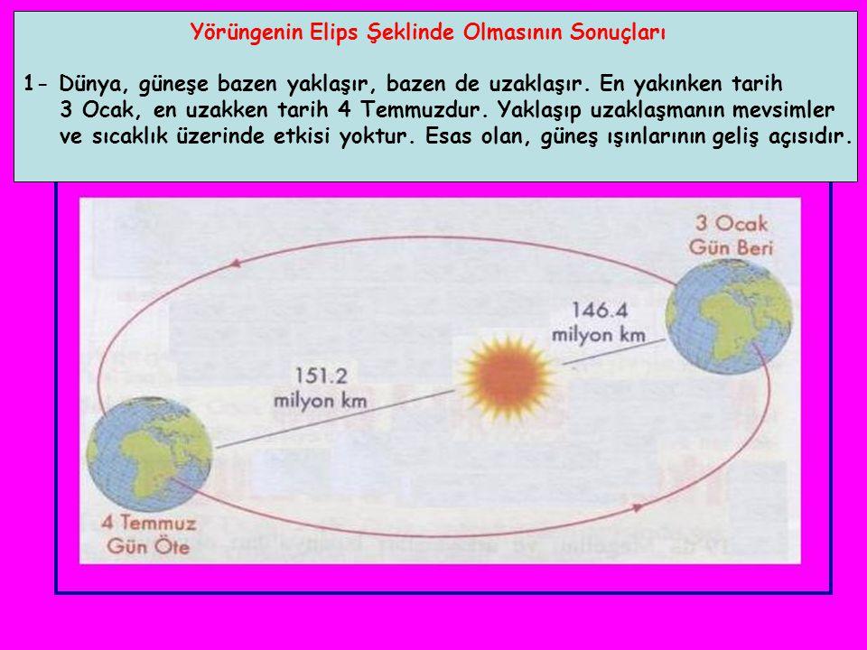 7- Aynı anda, farklı yarımkürelerde farklı mevsimler yaşanır. Yaz Kış