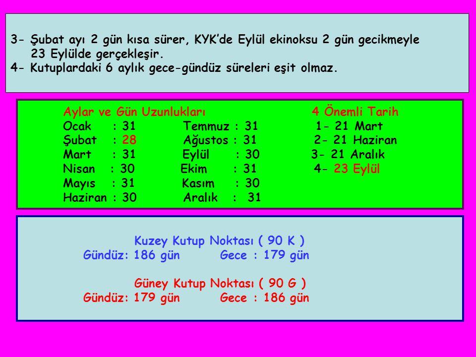 3- Şubat ayı 2 gün kısa sürer, KYK'de Eylül ekinoksu 2 gün gecikmeyle 23 Eylülde gerçekleşir.