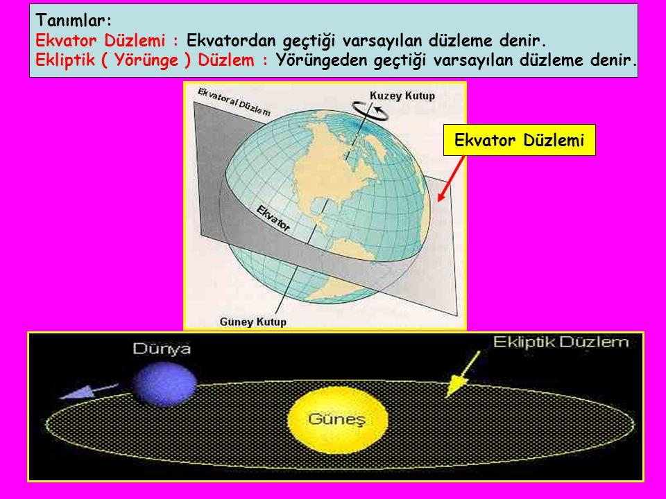 Tanımlar: Ekvator Düzlemi : Ekvatordan geçtiği varsayılan düzleme denir.