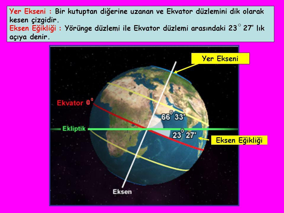 Eksen eğikliği azalsaydı ( Mesela, 10° olsaydı ) 1- Dönenceler 10°, kutup daireleri ise 80° enlemlerinden geçerdi.