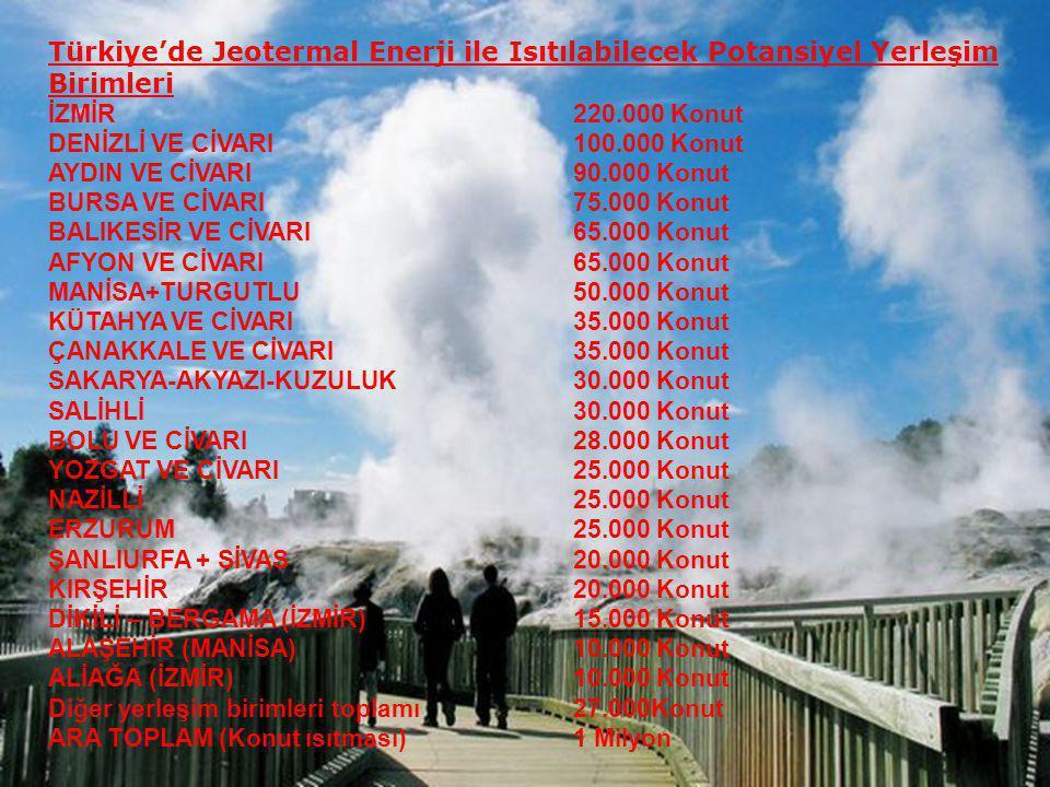 Türkiye'de Jeotermal Enerji ile Isıtılabilecek Potansiyel Yerleşim Birimleri İZMİR 220.000 Konut DENİZLİ VE CİVARI100.000 Konut AYDIN VE CİVARI 90.000