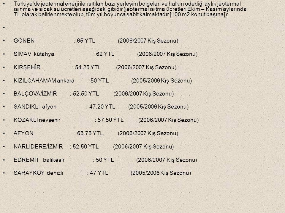 Türkiye'de jeotermal enerji ile ısıtılan bazı yerleşim bölgeleri ve halkın ödediği aylık jeotermal ısınma ve sıcak su ücretleri aşağıdaki gibidir (jeo