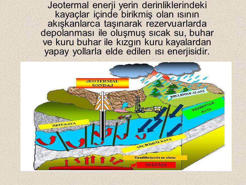 Jeotermal enerji yerin derinliklerindeki kayaçlar içinde birikmiş olan ısının akışkanlarca taşınarak rezervuarlarda depolanması ile oluşmuş sıcak su,