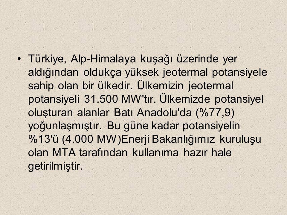 Türkiye, Alp-Himalaya kuşağı üzerinde yer aldığından oldukça yüksek jeotermal potansiyele sahip olan bir ülkedir. Ülkemizin jeotermal potansiyeli 31.5