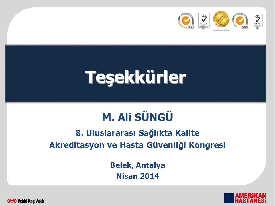 M. Ali SÜNGÜ 8. Uluslararası Sağlıkta Kalite Akreditasyon ve Hasta Güvenliği Kongresi Belek, Antalya Nisan 2014 TeşekkürlerTeşekkürler