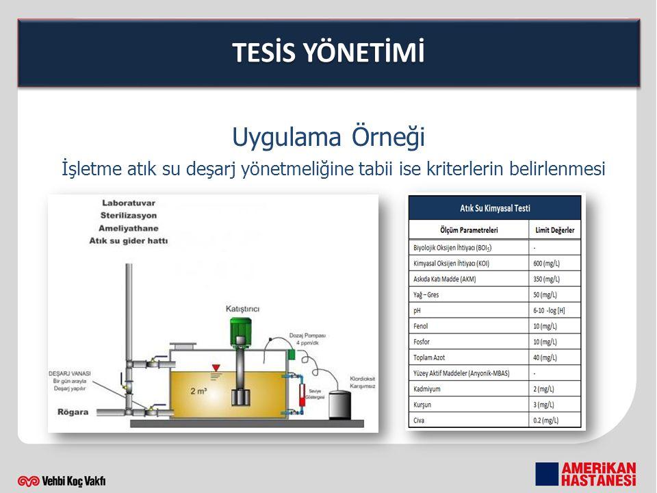 TESİS YÖNETİMİ Uygulama Örneği İşletme atık su deşarj yönetmeliğine tabii ise kriterlerin belirlenmesi