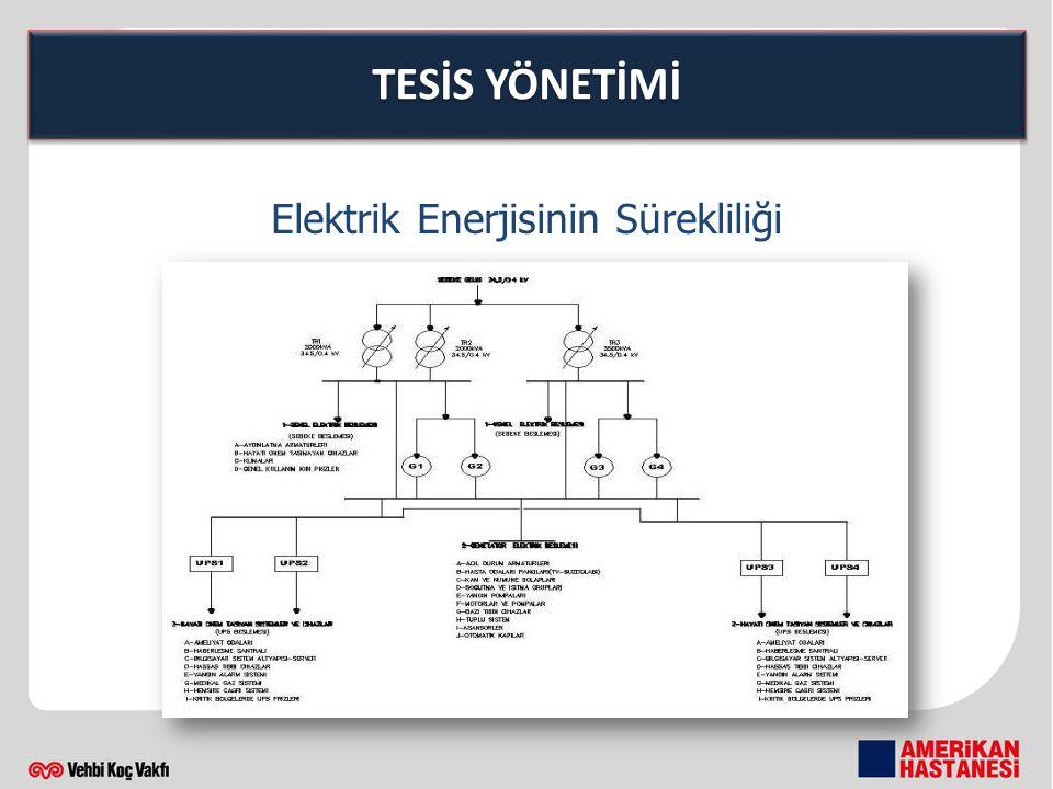 TESİS YÖNETİMİ Elektrik Enerjisinin Sürekliliği