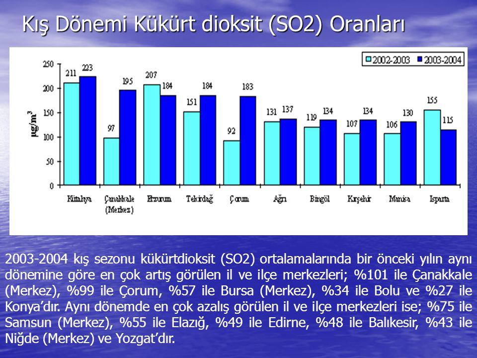 Kış Dönemi Kükürt dioksit (SO2) Oranları 2003-2004 kış sezonu kükürtdioksit (SO2) ortalamalarında bir önceki yılın aynı dönemine göre en çok artış gör