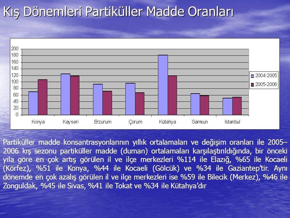 Kış Dönemleri Partiküller Madde Oranları Partiküller madde konsantrasyonlarının yıllık ortalamaları ve değişim oranları ile 2005– 2006 kış sezonu part