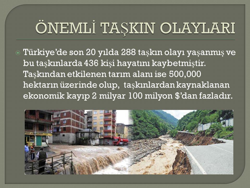  Türkiye'de son 20 yılda 288 ta ş kın olayı ya ş anmı ş ve bu ta ş kınlarda 436 ki ş i hayatını kaybetmi ş tir. Ta ş kından etkilenen tarım alanı ise