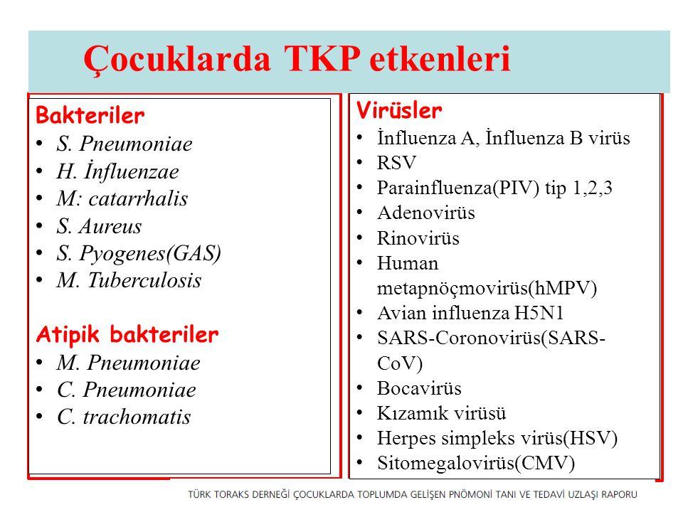 Bakteriler S.Pneumoniae H. İnfluenzae M: catarrhalis S.