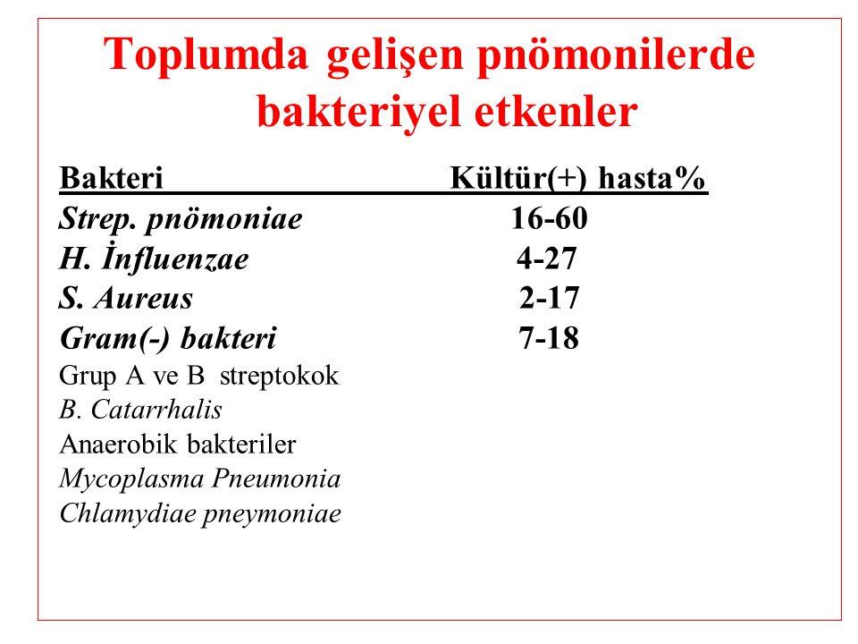 Toplumda gelişen pnömonilerde bakteriyel etkenler Bakteri Kültür(+) hasta% Strep.