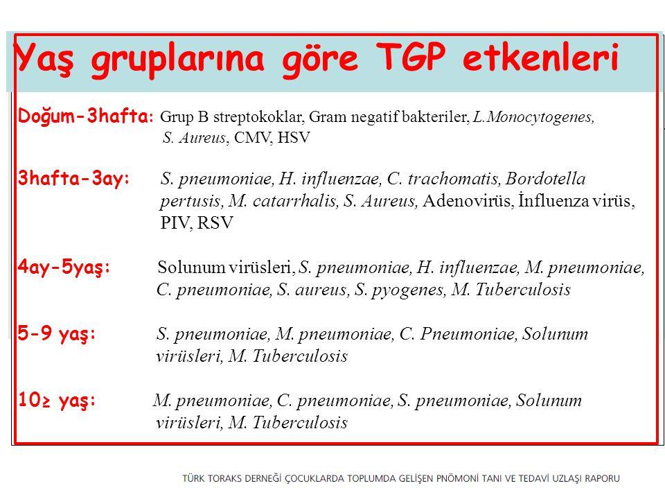 Yaş gruplarına göre TGP etkenleri Doğum-3hafta : Grup B streptokoklar, Gram negatif bakteriler, L.Monocytogenes, S.