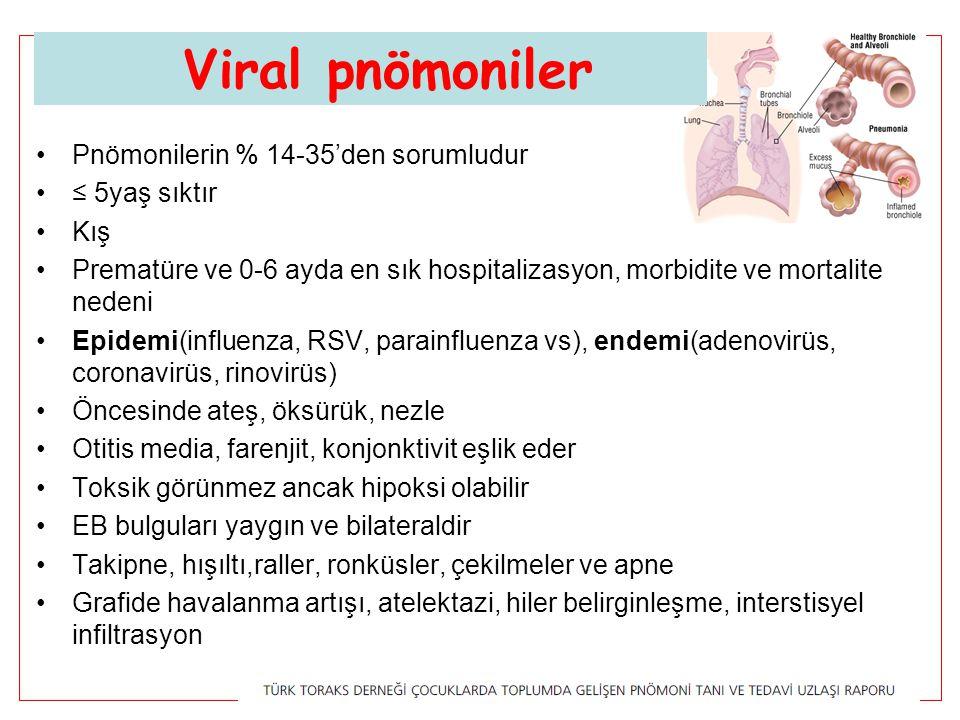 Viral pnömoniler Pnömonilerin % 14-35'den sorumludur ≤ 5yaş sıktır Kış Prematüre ve 0-6 ayda en sık hospitalizasyon, morbidite ve mortalite nedeni Epidemi(influenza, RSV, parainfluenza vs), endemi(adenovirüs, coronavirüs, rinovirüs) Öncesinde ateş, öksürük, nezle Otitis media, farenjit, konjonktivit eşlik eder Toksik görünmez ancak hipoksi olabilir EB bulguları yaygın ve bilateraldir Takipne, hışıltı,raller, ronküsler, çekilmeler ve apne Grafide havalanma artışı, atelektazi, hiler belirginleşme, interstisyel infiltrasyon Viral pnömoniler