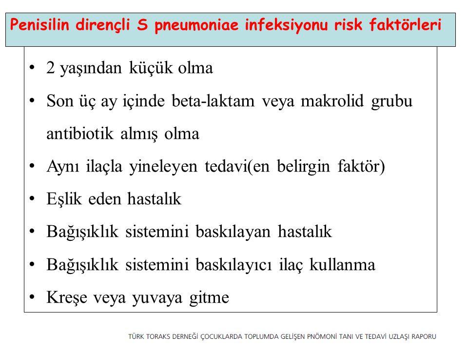 Penisilin dirençli S pneumoniae infeksiyonu risk faktörleri 2 yaşından küçük olma Son üç ay içinde beta-laktam veya makrolid grubu antibiotik almış olma Aynı ilaçla yineleyen tedavi(en belirgin faktör) Eşlik eden hastalık Bağışıklık sistemini baskılayan hastalık Bağışıklık sistemini baskılayıcı ilaç kullanma Kreşe veya yuvaya gitme