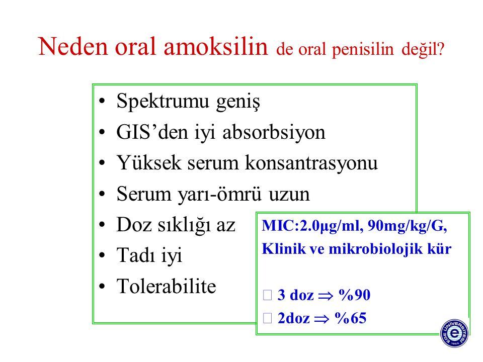 Neden oral amoksilin de oral penisilin değil.