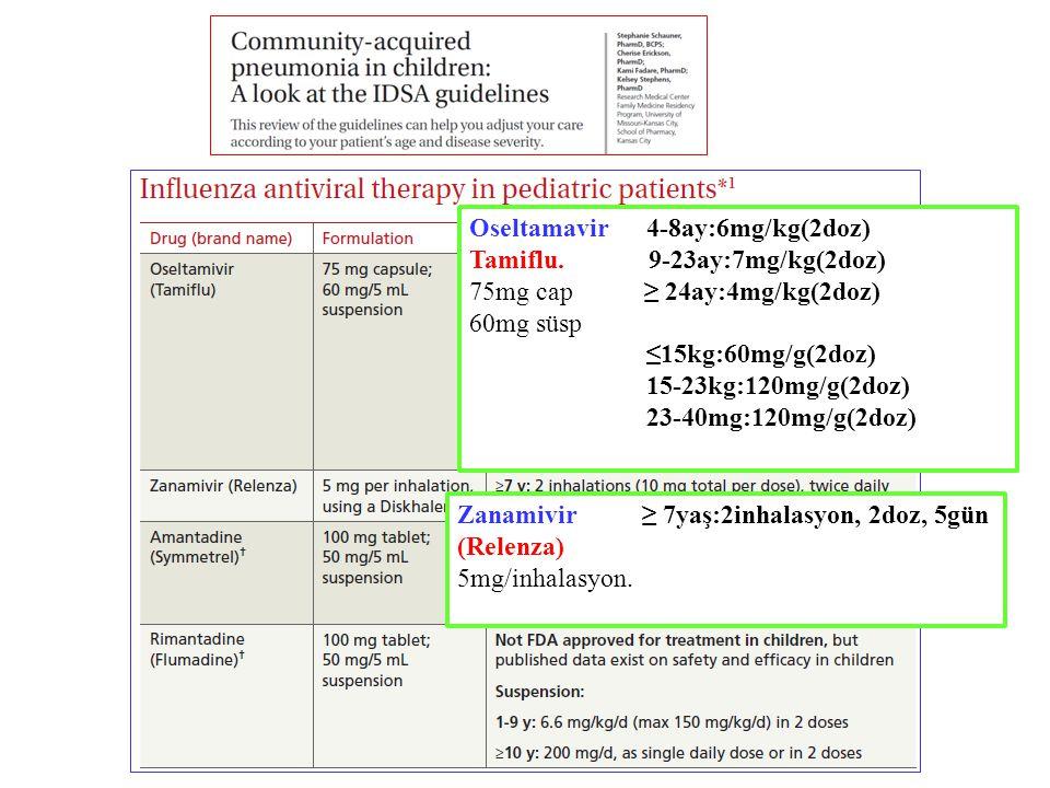 Oseltamavir 4-8ay:6mg/kg(2doz) Tamiflu.