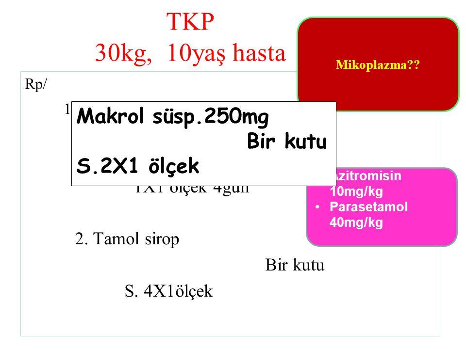 TKP 30kg, 10yaş hasta Rp/ 1.