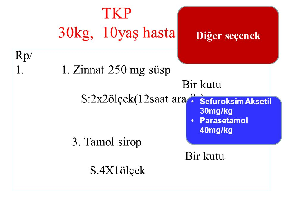 TKP 30kg, 10yaş hasta Rp/ 1.1. Zinnat 250 mg süsp Bir kutu S:2x2ölçek(12saat ara ile) 3.