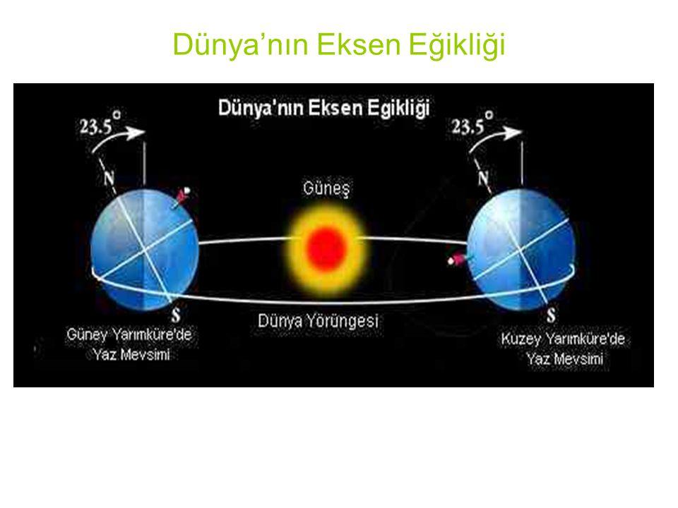 ELİPS BİÇİMİNDEKİ YÖRÜNGENİN SONUÇLARI Dünyamız güneşe bazen yaklaşır, bazen güneşten uzaklaşır.