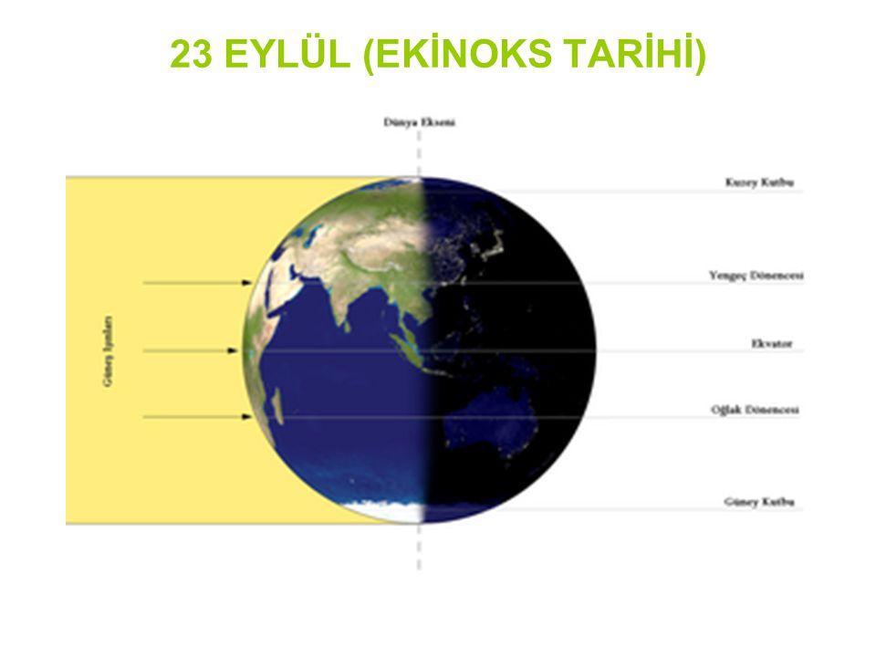 Güneş ışınları ekvatora dik düşer.K.Y.K.'de sonbahar, G.Y.K.'de ilkbahar başlar.